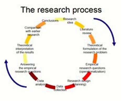 How to present quantitative research findings in dissertation